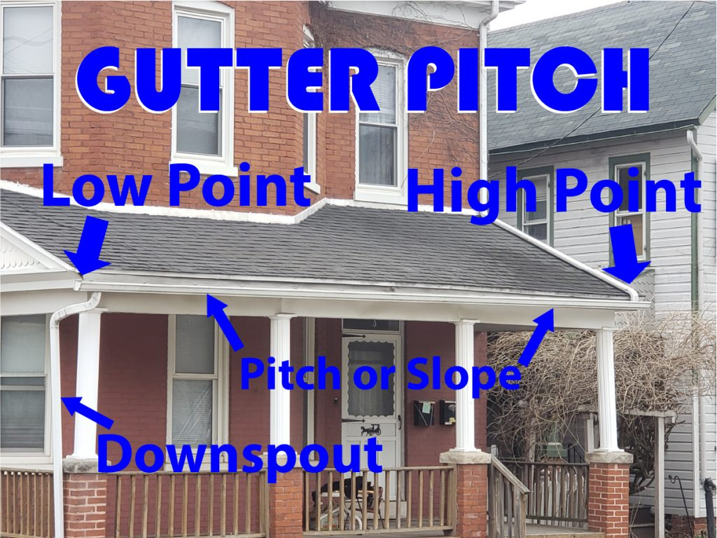 back pitched gutter diagram